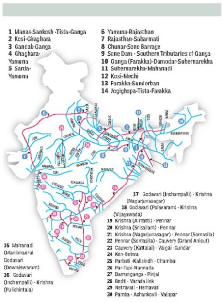 India's river interlinking plan